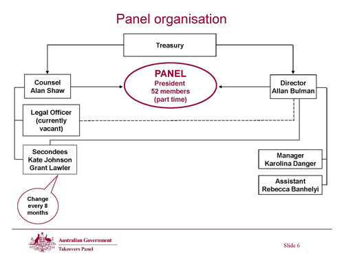 Slide 6 - Panel Organisation