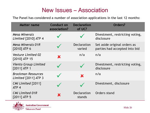 Slide 26 - New Issues - Association