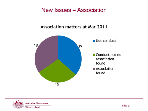 Slide 27 - New Issues - Association