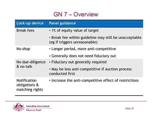 Slide 29 - GN 7 Overview